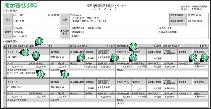 JICCの開示報告書のファイルMの見方